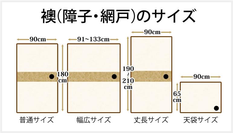 襖(障子・網戸)のサイズ